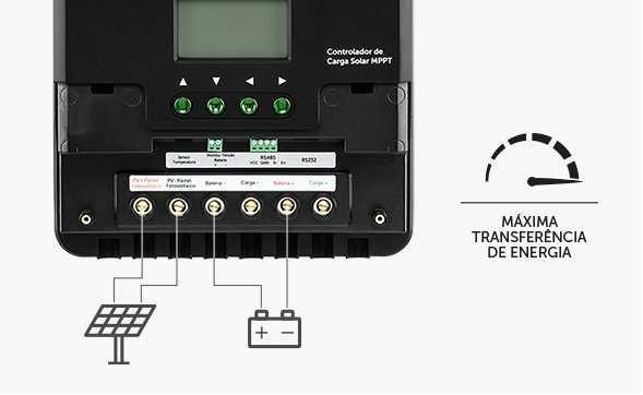 Alta performance com tecnologia MPPT